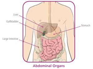 gallbladder-surgery